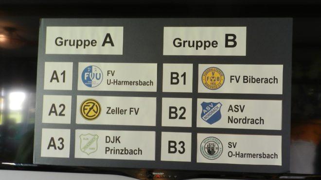 Brandenkopf-Cup