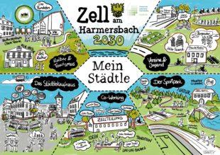 Exwost Kleinstädte In Peripheren Lagen Zell Am Harmersbach