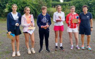 Tennis-Nachwuchs sammelt Leistungsklassen-Punkte